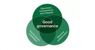 Local levels yet to introduce Good Governance Promotion Act