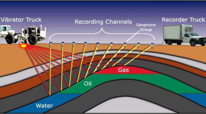 Seismic survey for petroleum exploration begins