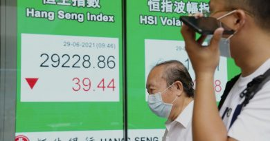 Shares in Asia
